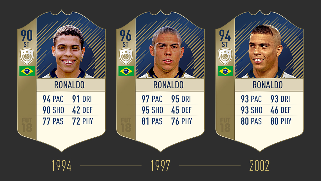 FUT 18 - Ronaldo