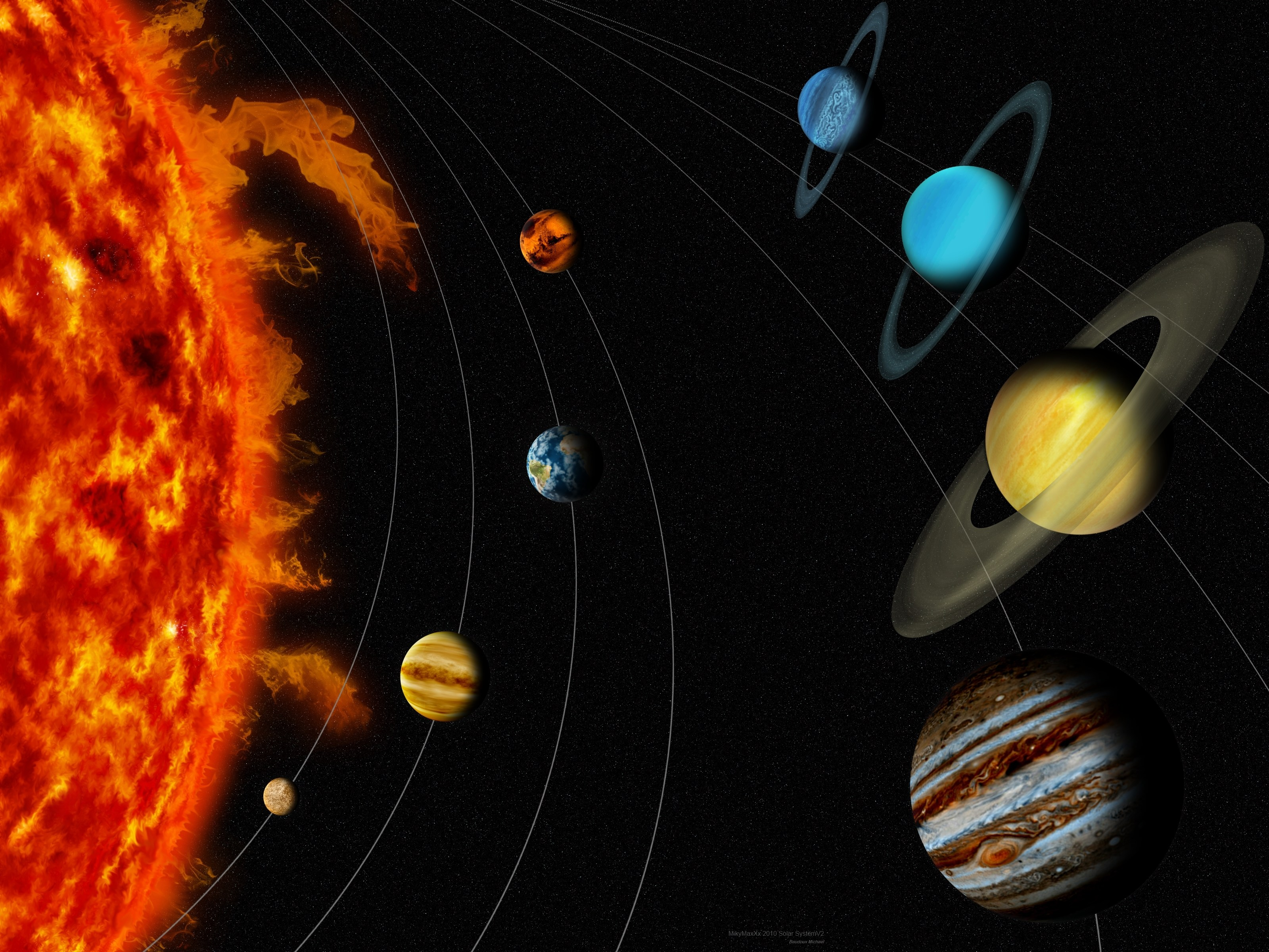 outer planets of the solar system - HD1600×1200