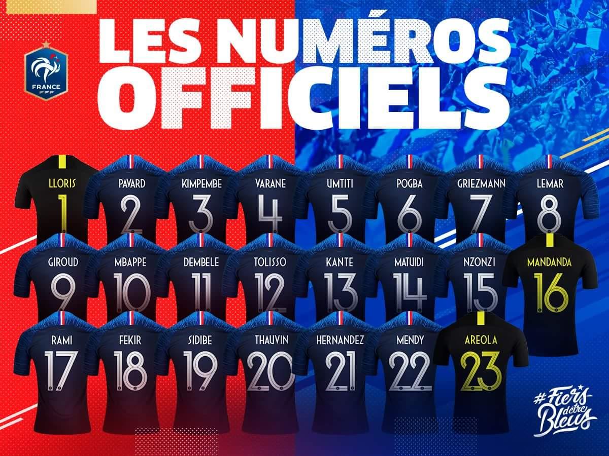 T l charger fonds d 39 cran coupe du monde num ros officiels des joueurs de l 39 quipe de france - Coupe de france l equipe ...