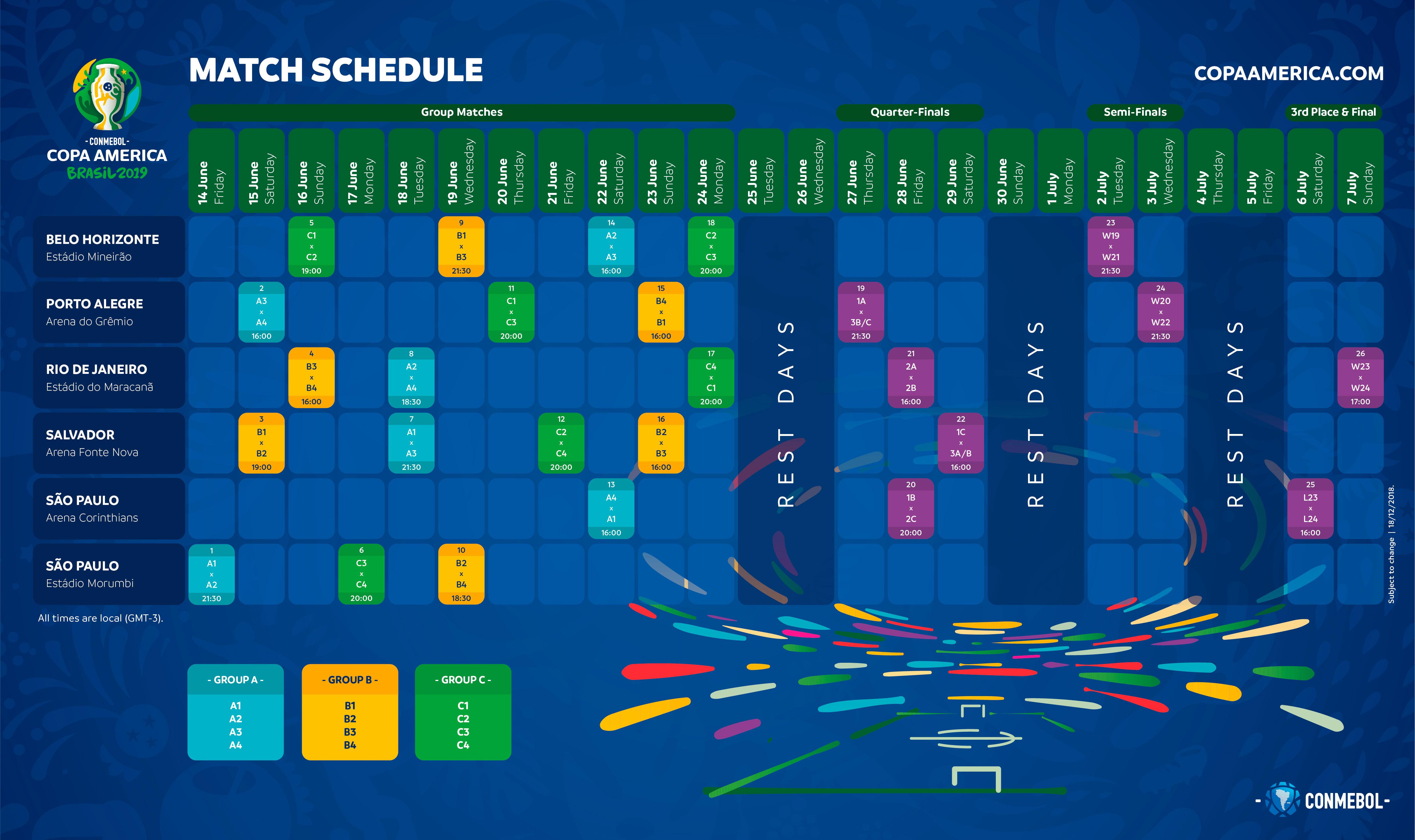 Match Schedule Copa America 2019