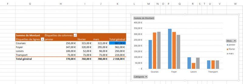 analyse_statistique_excel