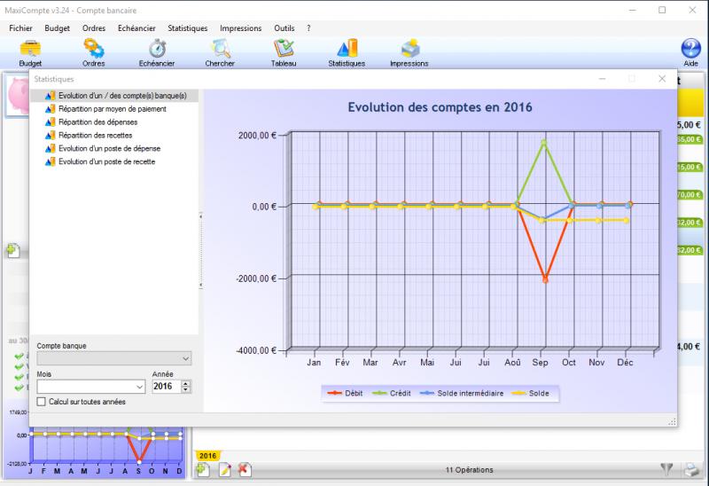 statistiques_maxicompte
